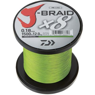 Daiwa J-Braid X8 0.56mm-1500m chart.