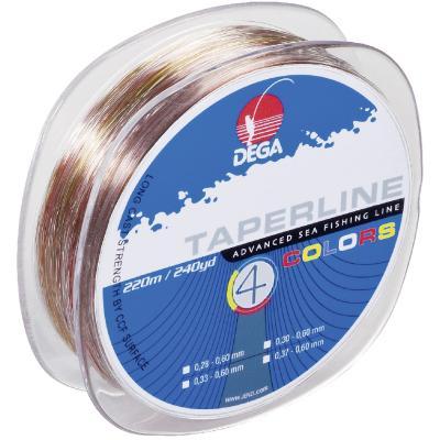 DEGA Taper Line chalk line 4-colored 0,28-0,60mm 220m